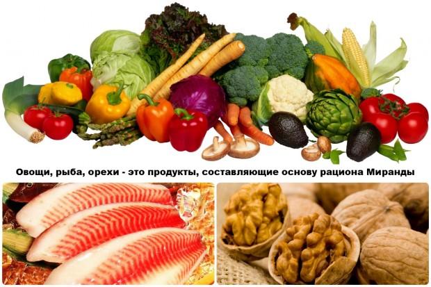 Рацион Миранды Керр