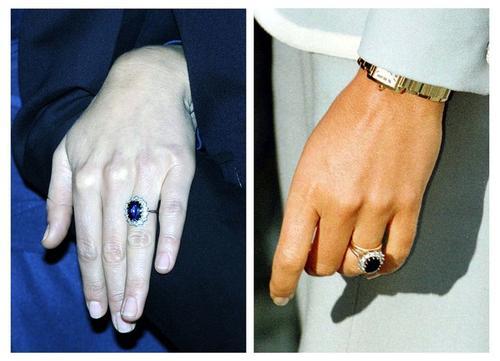 Обручальное кольцо на руке Кейт Миддлтон и принцессы Дианы