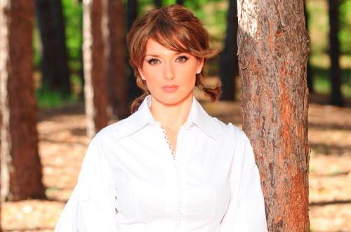 Оксана Марченко