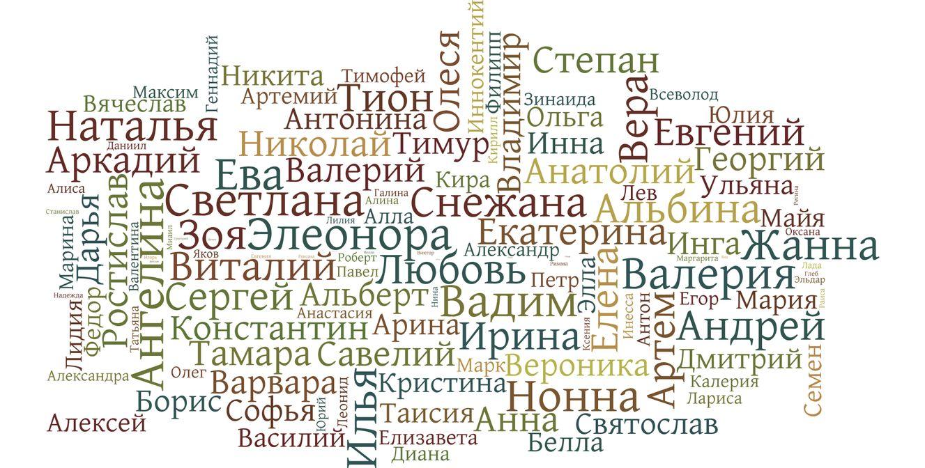Надписями мультяшные, картинки про имя